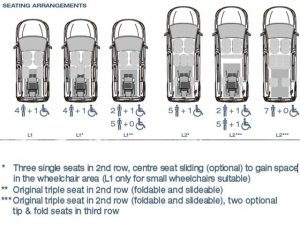 Peugeot rifter auto per disabili
