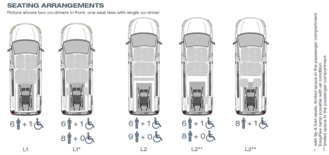 Configurazione posti carrozzina Fiat Talento