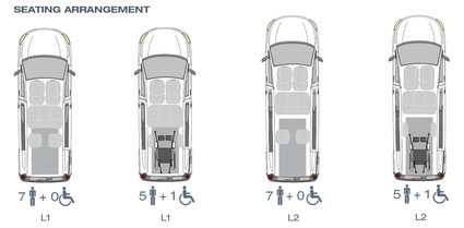 Toyota Prorace Disabili