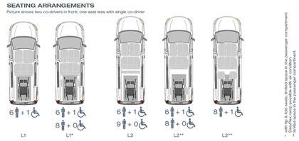 Nissan NV 300 disabili