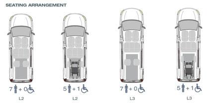 configurazione Peugeot Traveler disabili