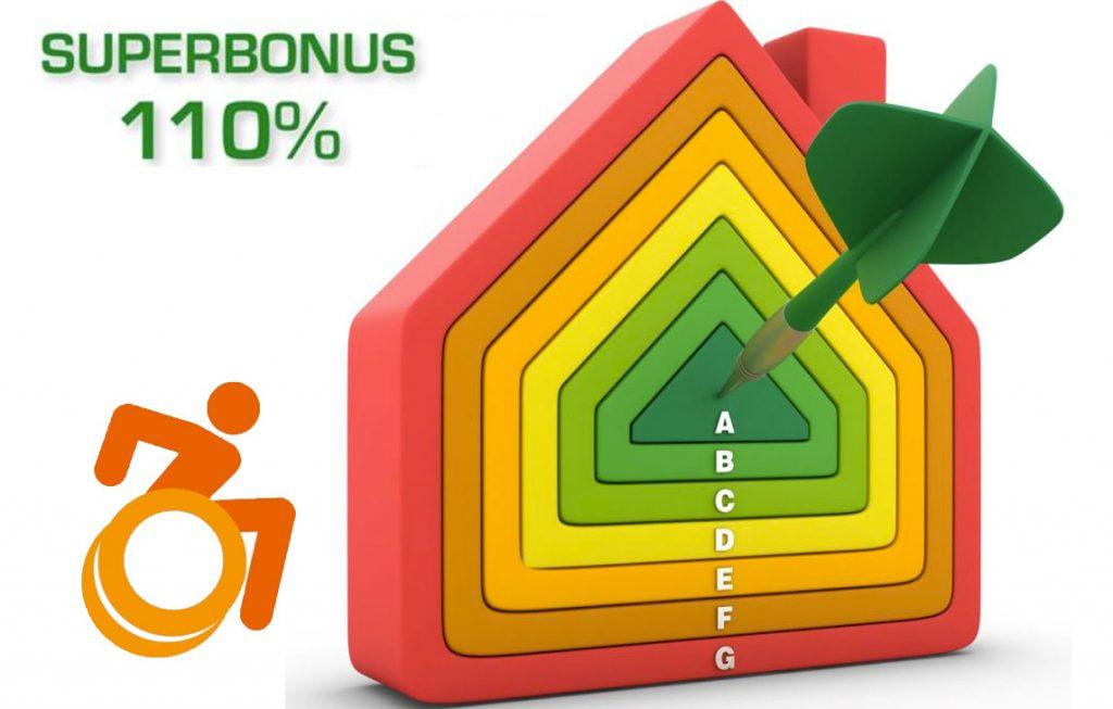 Superbonus 110% disabili 2021