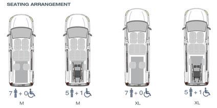 Configurazione Citroen per disabili